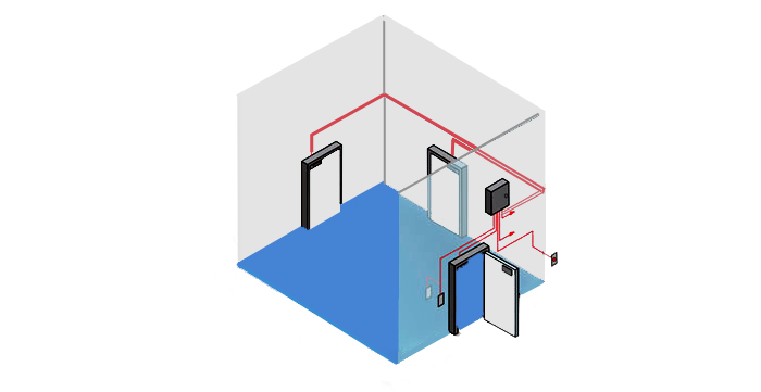 Image showing a diagram of an example mantrap, demonstrating 3 selected doors connected through the mantrap software